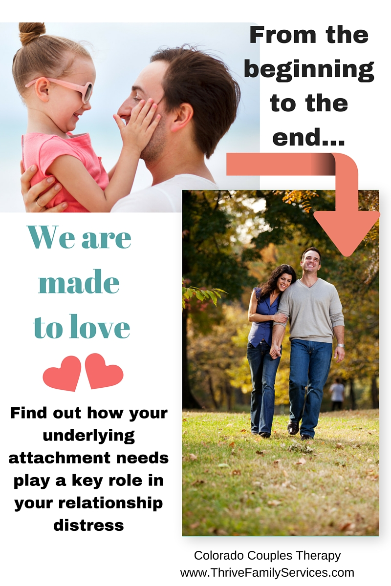 anxious attachment dating avoidant attachment Find this pin and more on attachment/attachment 9 reasons why dating someone with an 'avoidant' attachment anxious, or avoidant attachment style in.